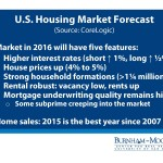 Miller Presentation to Housing Outlook_Page_02