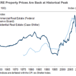 CRE-vs-Residential (1)